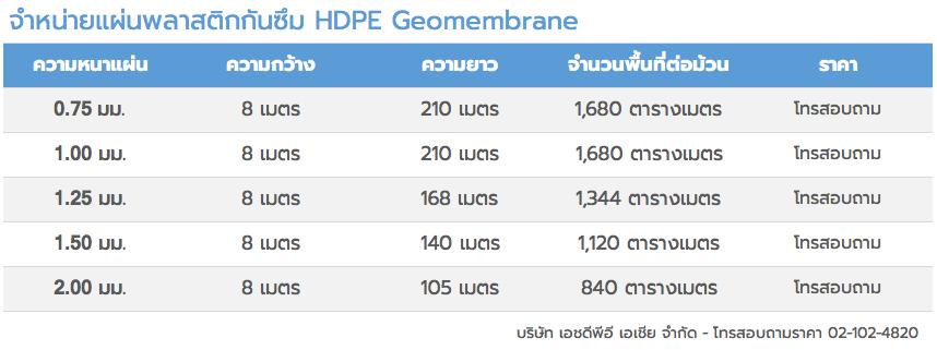 แผ่นพลาสติก HDPE sheet